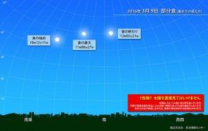 国立天文台(NAOJ)より  20160309 eclipse tokyo